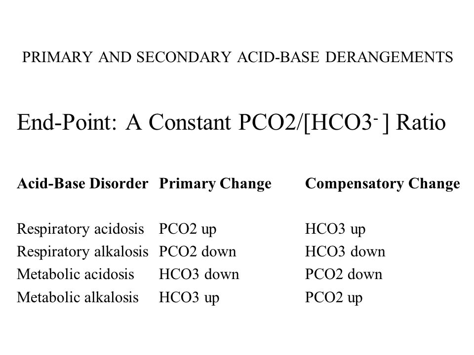End-Point: A Constant PCO2/[HCO3- ] Ratio